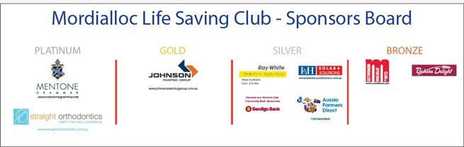 Mordialloc Life Saving Club